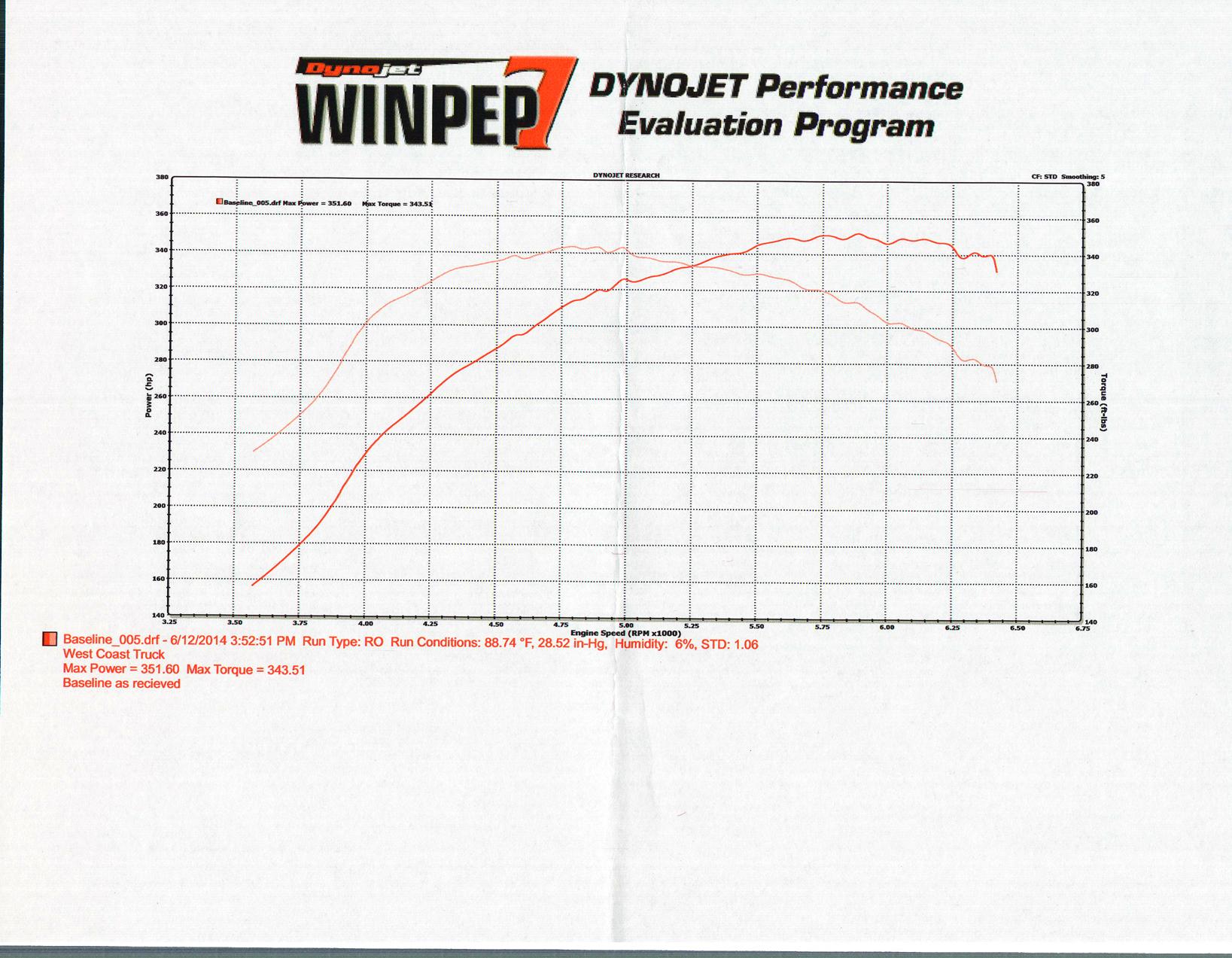 Pro Truck DYNO 6-12-20142 copy